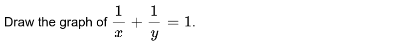 Draw the graph of `(1)/(x)+ (1)/(y)=1`.