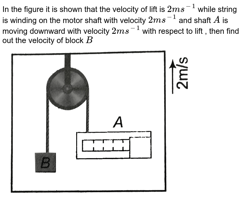 """In the figure shown the velocity of lift is `2 ms^(-1)` upwards while the string is winding on the motor shaft with velocity `2 ms^(-1)` and block A is moving downwards with a velocity of `2 ms^(-1)`, then find out the velocity of block B. <br> <img src=""""https://d10lpgp6xz60nq.cloudfront.net/physics_images/NTA_NEET_SET_114_E01_023_Q01.png"""" width=""""80%"""">"""