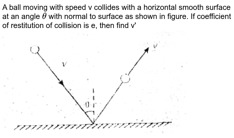"""A ball moving with speed v collides with a horizontal smooth surface at an angle `theta` with normal to surface as shown in figure. If coefficient of restitution of collision is e, then find v' <br> <img src=""""https://d10lpgp6xz60nq.cloudfront.net/physics_images/AAK_P2_NEET_PHY_SP2_C06_E01_049_Q01.png"""" width=""""80%"""">"""