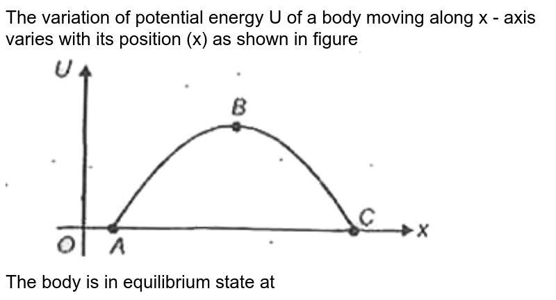 """The variation of potential energy U of a body moving along x - axis varies with its position (x) as shown in figure <br> <img src=""""https://d10lpgp6xz60nq.cloudfront.net/physics_images/AAK_P2_NEET_PHY_SP2_C06_E03_047_Q01.png"""" width=""""80%""""> <br> The body is in equilibrium state at"""