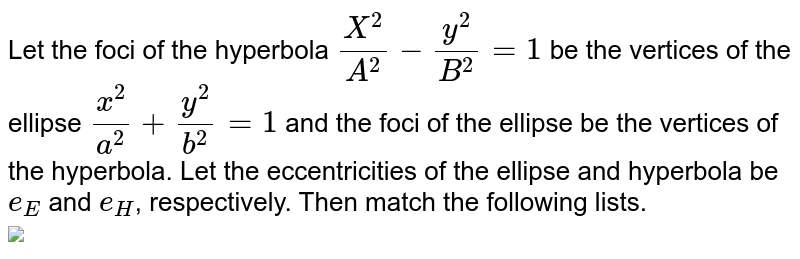 """Let the foci of the hyperbola `(X^(2))/(A^(2))-(y^(2))/(B^(2))=1` be the vertices of the ellipse `(x^(2))/(a^(2))+(y^(2))/(b^(2))=1` and the foci of the ellipse be the vertices of the hyperbola. Let the eccentricities of the ellipse and hyperbola be `e_(E)` and `e_(H)`, respectively. Then match the following lists. <br> <img src=""""https://d10lpgp6xz60nq.cloudfront.net/physics_images/CEN_CG_C07_E10_001_Q01.png"""" width=""""80%"""">"""