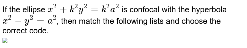 """If the ellipse `x^(2)+k^(2)y^(2)=k^(2)a^(2)` is confocal with the hyperbola `x^(2)-y^(2)=a^(2)`, then match the following lists and choose the correct code. <br> <img src=""""https://d10lpgp6xz60nq.cloudfront.net/physics_images/CEN_CG_C07_E10_005_Q01.png"""" width=""""80%"""">"""