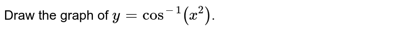 Draw the graph of `y=cos^(-1)(x%+^(2))`.
