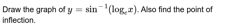 """Draw the graph of `y=sin^(-1)(""""log""""_(e)x)`. Also find the point of inflection."""