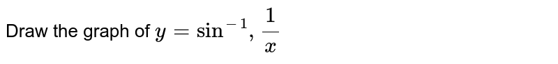 Draw the graph of `y=sin^(-1),(1)/(x)`