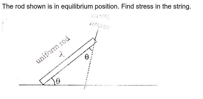 """The rod shown is in equilibrium position. Find stress in the string. <br> <img src=""""https://d10lpgp6xz60nq.cloudfront.net/physics_images/BSL_XI_RT_P2_E01_420_Q01.png"""" width=""""80%"""">"""