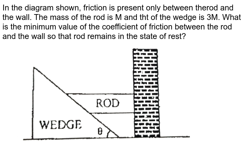 """In the diagram shown, friction is present only between therod and the wall. The mass of the rod is M and tht of the wedge is 3M. What is the minimum value of the coefficient of friction between the rod and the wall so that rod remains in the state of rest?  <br> <img src=""""https://d10lpgp6xz60nq.cloudfront.net/physics_images/BSL_XI_RT_P1_E01_557_Q01.png"""" width=""""80%"""">"""