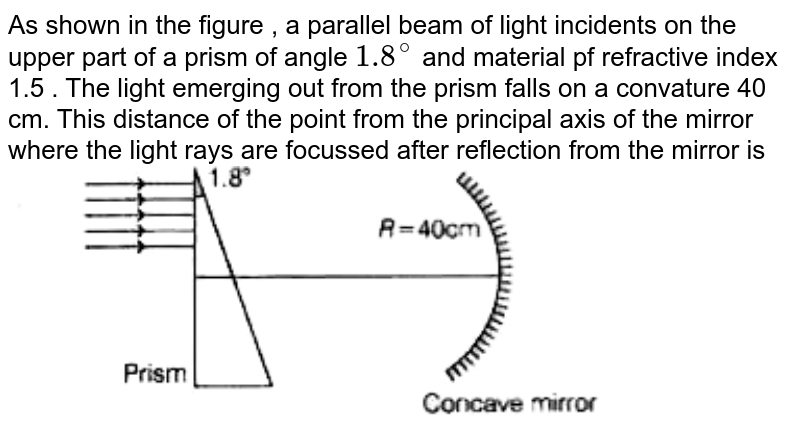 """As shown in the figure , a parallel beam of light incidents on the upper part of a prism of angle `1.8^(@)` and material pf refractive index 1.5 . The light emerging out from the prism falls on a convature 40 cm. This distance of the point from the principal axis of the mirror where the light rays are focussed after reflection from the mirror is <br> <img src=""""https://d10lpgp6xz60nq.cloudfront.net/physics_images/ARH_19Y_SP_22_04_18_02_E02_022_Q01.png"""" width=""""80%"""">"""