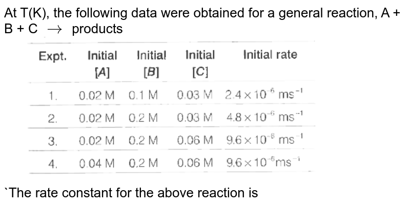 """At T(K), the following data were obtained for a general reaction, A + B + C `to` products <br> <img src=""""https://d10lpgp6xz60nq.cloudfront.net/physics_images/ARH_19Y_SP_23_04_18_02_E03_023_Q01.png"""" width=""""80%""""> <br> `The rate constant for the above reaction is"""