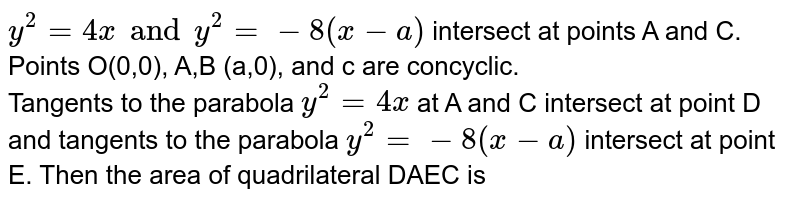 `y^(2)=4xandy^(2)=-8(x-a)` intersect at points A and C. Points O(0,0), A,B (a,0), and c are concyclic. <br>  Tangents to the parabola `y^(2)=4x` at A and C intersect at point D and tangents to the parabola `y^(2)=-8(x-a)` intersect at point E. Then the area of quadrilateral DAEC is