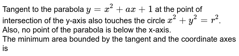 Tangent to the parabola `y=x^(2)+ax+1` at the point of intersection of the y-axis also touches the circle `x^(2)+y^(2)=r^(2)`. Also, no point of the parabola is below the x-axis. <br>  The minimum area bounded by the tangent and the coordinate axes is
