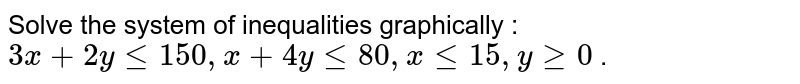 """Solve the system of inequalities graphically : `3x+2ylt=150 ,""""""""""""""""x+4ylt=80 ,""""""""""""""""xlt=15 ,""""""""""""""""ygeq0` ."""