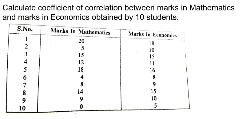"""Calculate coefficient of correlation between marks in Mathematics and marks in Economics obtained by 10 students. <br> <img src=""""https://d10lpgp6xz60nq.cloudfront.net/physics_images/ECO_XI_A_U03_C11_S01_003_Q01.png"""" width=""""80%"""">"""