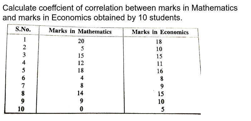 """Calculate coeffcient of correlation between marks in Mathematics and marks in Economics obtained by 10 students. <br> <img src=""""https://d10lpgp6xz60nq.cloudfront.net/physics_images/ECO_XI_A_U03_C11_S01_004_Q01.png"""" width=""""80%"""">"""