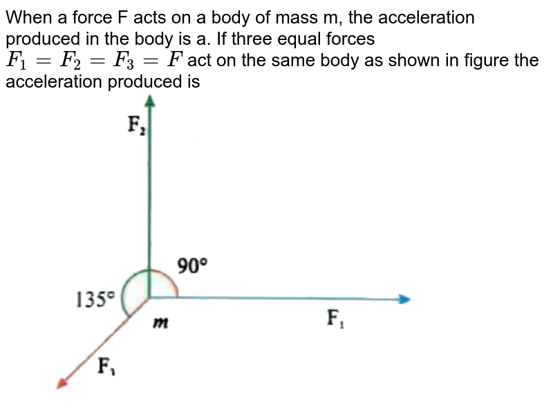 """When a force F acts on a body of mass m, the acceleration produced in the body is a. If three equal forces `F_(1) = F_(2)=F_(3)=F` act on the same body as shown in figure the acceleration produced is <img src=""""https://d10lpgp6xz60nq.cloudfront.net/physics_images/NAR_NEET_PHY_XI_P2_C05_E08_002_Q01.png"""" width=""""80%"""">"""