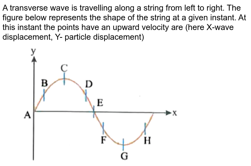 """A transverse wave is travelling along a string from left to right. The figure below represents the shape of the string at a given instant. At this instant the points have an upward velocity are (here X-wave displacement, Y- particle displacement) <br> <img src=""""https://d10lpgp6xz60nq.cloudfront.net/physics_images/NAR_NEET_PHY_XI_P3_C15_E08_016_Q01.png"""" width=""""80%"""">"""