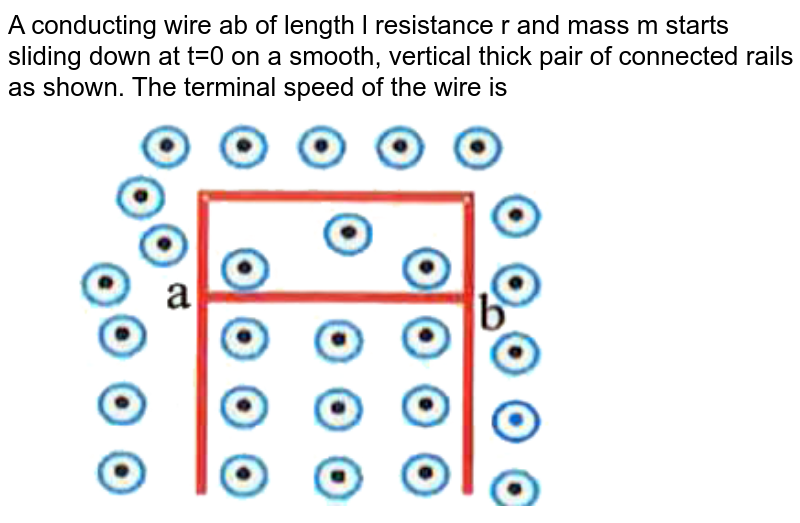"""A conducting wire  ab of length l resistance r and mass m starts sliding down at t=0 on a smooth, vertical thick pair of connected rails as shown. The terminal speed of the wire is <br> <img src=""""https://d10lpgp6xz60nq.cloudfront.net/physics_images/NAR_NEET_PHY_XII_P2_C06_E03_002_Q01.png"""" width=""""80%"""">"""
