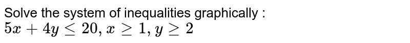 """Solve the system of inequalities graphically : `5x+4ylt=20 ,""""""""""""""""xgeq1,""""""""""""""""ygeq2`"""