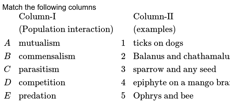 """Match the following columns <br> `{:("""""""",""""Column-I"""","""""""",""""Column-II""""),("""""""",(""""Population interaction""""),"""""""",(""""examples"""")),(A,""""mutualism"""",1,""""ticks on dogs""""),(B,""""commensalism"""",2,""""Balanus and chathamalus""""),(C,""""parasitism"""",3,""""sparrow and any seed""""),(D,""""competition"""",4,""""epiphyte on a mango branch""""),(E,""""predation"""",5,""""Ophrys and bee""""):}`"""