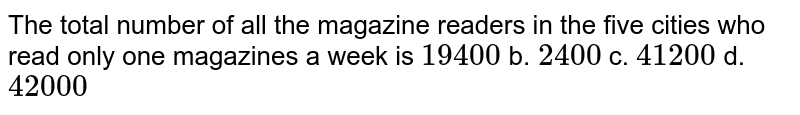 The total number of all the magazine readers in the five cities who   read only one magazines a week is `19400` b. `2400` c. `41200` d. `42000`