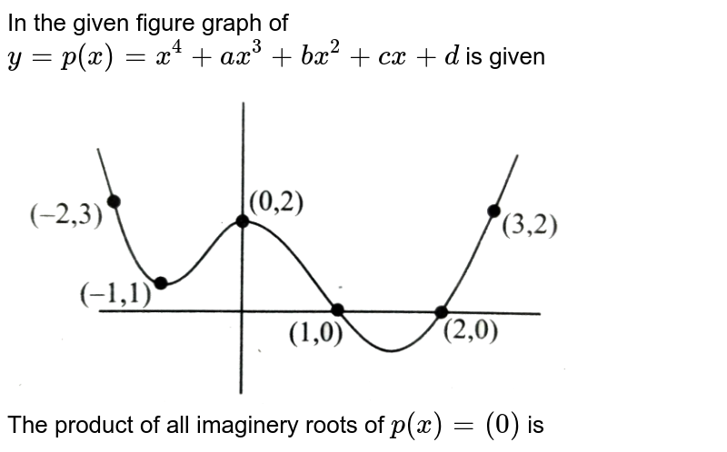 """In the given figure graph of `y=p(x)=x^(4)+ax^(3)+bx^(2)+cx+d` is given <br> <img src=""""https://d10lpgp6xz60nq.cloudfront.net/physics_images/CEN_ALG_DPP_2_6_E01_108_Q01.png"""" width=""""80%""""> <br> The product of all imaginery roots of `p(x)=(0)` is"""