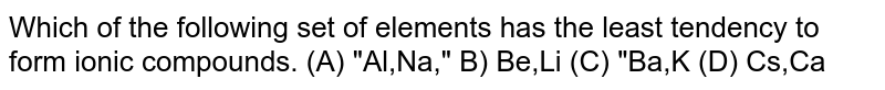 """Which of the following set of elements has the least tendency to form ionic compounds. (A) """"Al,Na,"""" B) Be,Li (C) """"Ba,K (D) Cs,Ca"""