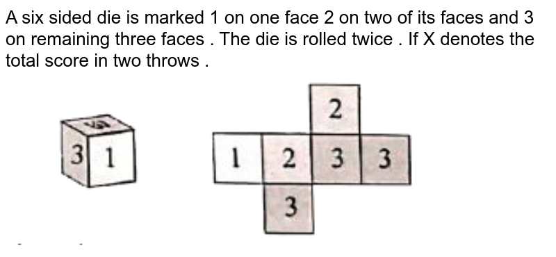 """A six sided die is marked 1 on one face 2 on two of its faces and 3 on remaining three faces . The die is rolled twice . If X denotes the total score in two throws .  <br> <img src=""""https://d10lpgp6xz60nq.cloudfront.net/physics_images/FM_MAT_XII_V02_C11_SLV_008_Q01.png"""" width=""""80%"""">"""