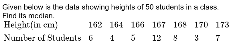 """Given below is the data showing heights of 50 students in a class. Find its median. <br> `{:(""""Height(in cm)"""",162,164,166,167,168,170,173,175,177,180),(""""Number of Students"""",6,4,5,12,8,3,7,2,2,1):}`"""