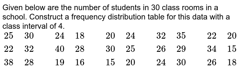 """Given below are the number of students in 30 class rooms in a school. Construct a frequency distribution table for this data with a class interval of 4. <br> `{:(25"""" """"30,""""  """"24"""" """"18,""""  """"20"""" """"24,""""  """"32"""" """"35,""""  """"22"""" """"20),(22"""" """"32,""""  """"40"""" """"28,""""  """"30"""" """"25,""""  """"26"""" """"29,""""  """"34"""" """"15),(38"""" """"28,""""  """"19"""" """"16,""""  """"15"""" """"20,""""  """"24"""" """"30,""""  """"26"""" """"18):}`"""