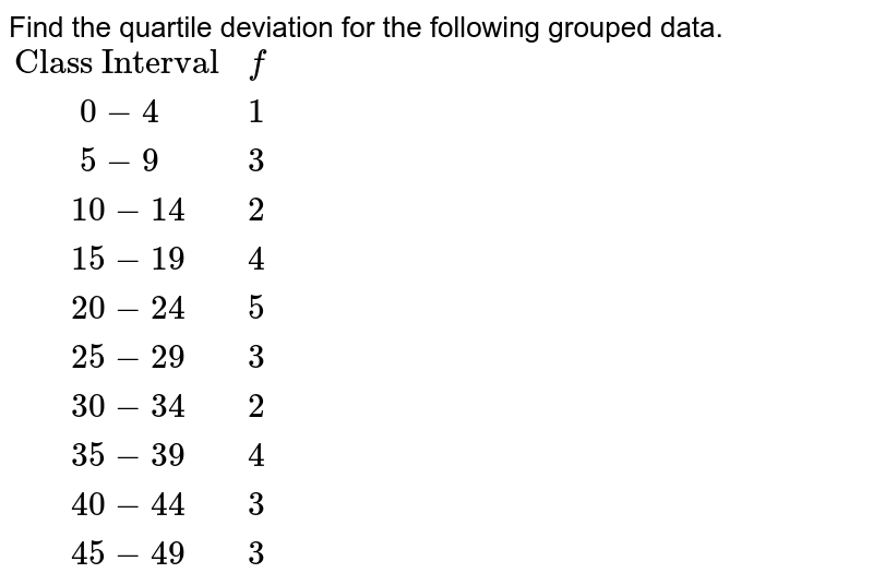"""Find the quartile deviation for the following grouped data. <br> `{:(""""Class Interval"""",f),(""""    """"0-4,1),(""""    """"5-9,3),(""""   """"10-14,2),(""""   """"15-19,4),(""""   """"20-24,5),(""""   """"25-29,3),(""""   """"30-34,2),(""""   """"35-39,4),(""""   """"40-44,3),(""""   """"45-49,3):}`"""