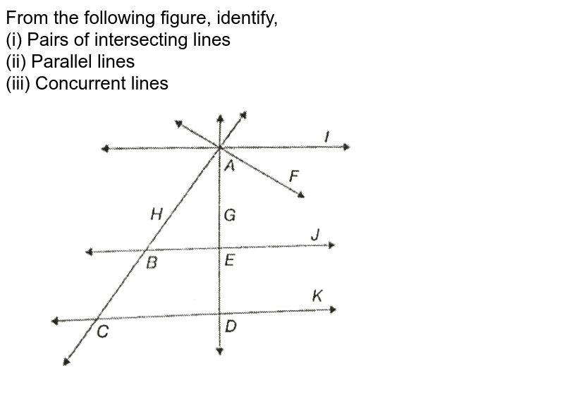"""From the following figure, identify, <br> (i) Pairs of intersecting lines <br> (ii) Parallel lines <br> (iii) Concurrent lines <br> <img src=""""https://d10lpgp6xz60nq.cloudfront.net/physics_images/PS_MATH_VI_C08_E04_014_Q01.png"""" width=""""80%"""">"""