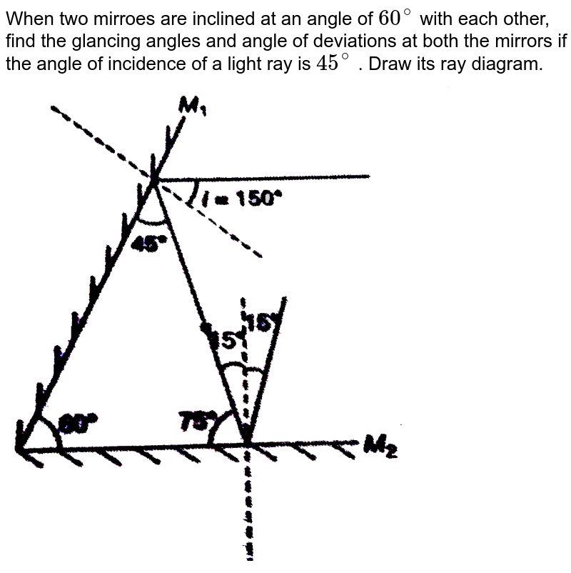 """When two mirroes are inclined at an angle of `60^(@)` with each other, find the glancing angles and angle of deviations at both the mirrors if the angle of incidence of a light ray is `45^(@)` . Draw its ray diagram. <br> <img src=""""https://d10lpgp6xz60nq.cloudfront.net/physics_images/PS_SCI_VI_C05_S01_004_Q01.png"""" width=""""80%"""">"""