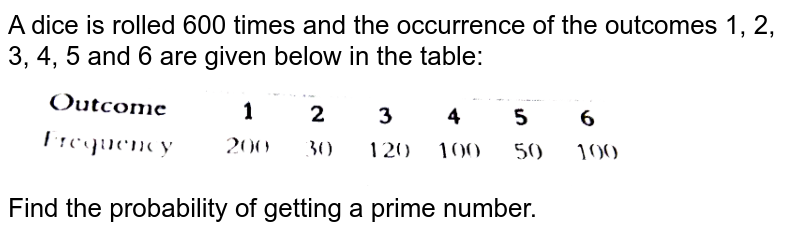 """A dice is rolled 600 times and the occurrence of the outcomes 1, 2, 3, 4, 5 and 6 are given below in the table: <br> <img src=""""https://d10lpgp6xz60nq.cloudfront.net/physics_images/PS_MATH_IX_C10_E04_003_Q01.png"""" width=""""80%""""> <br> Find the probability of getting a prime number."""