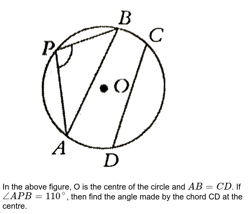 """<img src=""""https://d10lpgp6xz60nq.cloudfront.net/physics_images/PS_MATH_VIII_C16_E04_014_Q01.png"""" width=""""80%""""> <br> In the above figure, O is the centre of the circle and `AB=CD`. If `/_ APB=110^(@)`, then find the angle made by the chord CD at the centre."""