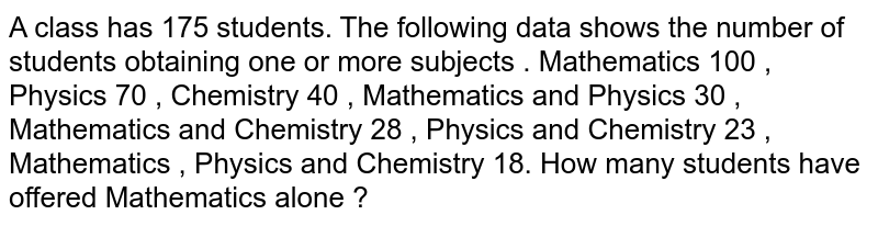 A class has 175 students. The following data shows the number of students obtaining one or more subjects . Mathematics 100 , Physics 70 , Chemistry 40 , Mathematics and  Physics 30 , Mathematics and Chemistry 28 ,  Physics and Chemistry 23 , Mathematics , Physics and Chemistry 18. How many students have offered Mathematics alone ?