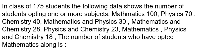 In class of 175 students the following data shows the number of students opting one or more subjects. Mathmatics 100, Physics 70 , Chemistry 40, Mathematics and Physics 30 , Mathematics and Chemistry 28, Physics and Chemistry 23, Mathematics , Physics and Chemistry 18 , The number of students who have opted Mathematics along is :