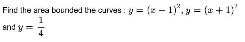 Find the area bounded the curves : `y=(x-1)^2, y=(x+1)^2` and `y=1/4`