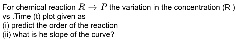 For chemical reaction `R rarr P` the variation in the concentration (R ) vs .Time (t) plot given as <br> (i) predict the order of the reaction <br> (ii) what is he slope of the curve?