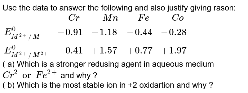 """Use the data to answer the following and also justify giving rason: `{:(,"""" """"Cr,"""" """"Mn,"""" """"Fe,"""" """"Co),(E_(M^(2+)//M)^0,-0.91,-1.18,-0.44,-0.28),(E_(M^(2+)//M^(2+))^0,-0.41,+1.57,+0.77,+1.97):}` <br> ( a) Which is a stronger redusing agent in aqueous medium `Cr^(2) or Fe^(2+)` and why ? <br> ( b) Which is the most stable ion in +2 oxidartion and why ?"""