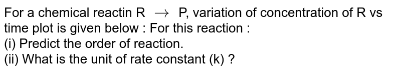 For a chemical reactin R `rarr` P, variation of concentration of R vs time plot is given below : For this reaction : <br> (i) Predict the order of reaction. <br> (ii) What is the unit of rate constant (k) ?