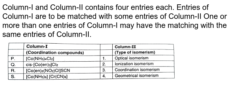 """Column-I and Column-II contains four entries each. Entries of Column-I are to be matched with some entries of Column-II One or more than one entries of Column-I may have the matching with the same entries of Column-II. <br> <img src=""""https://d10lpgp6xz60nq.cloudfront.net/physics_images/RES_CHM_CC_E04_169_Q01.png"""" width=""""80%"""">"""