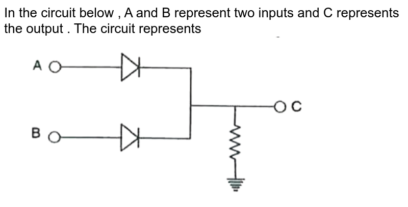 """In the circuit below , A and B represent two inputs and C represents the output . The circuit represents  <br> <img src=""""https://d10lpgp6xz60nq.cloudfront.net/physics_images/MOD_RPA_OBJ_PHY_C23_E01_090_Q01.png"""" width=""""80%"""">"""