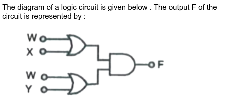 """The diagram of a logic circuit is given below . The output F of the circuit is represented by : <br> <img src=""""https://d10lpgp6xz60nq.cloudfront.net/physics_images/MOD_RPA_OBJ_PHY_C23_E01_092_Q01.png"""" width=""""80%"""">"""