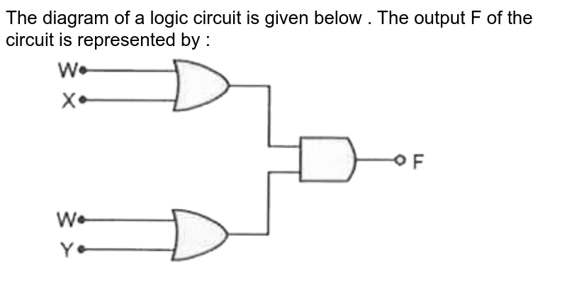 """The diagram of a logic circuit is given below . The output F of the circuit is represented by : <br> <img src=""""https://d10lpgp6xz60nq.cloudfront.net/physics_images/MOD_RPA_OBJ_PHY_C23_E01_0137_Q01.png"""" width=""""80%"""">"""