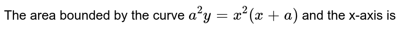The area bounded by the curve `a^(2)y=x^(2)(x+a)` and the x-axis is
