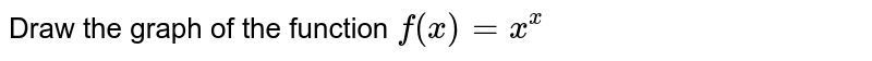 Draw the graph of the function `f(x)=x^(x)`