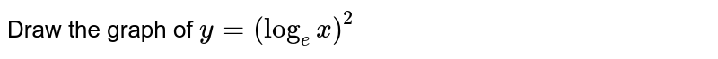 Draw the graph of `y=(log_(e)x)^(2)`