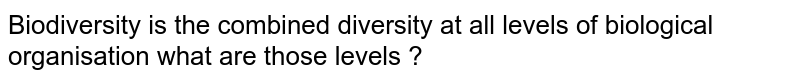 Biodiversity is the combined diversity at all levels of biological organisation what are those levels ?