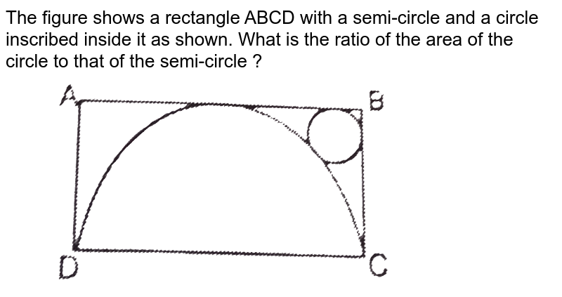 """The figure shows a rectangle ABCD with a semi-circle and a circle inscribed inside it as shown. What is the ratio of the area of  the circle to that of the semi-circle ? <br> <img src=""""https://d10lpgp6xz60nq.cloudfront.net/physics_images/RES_MATH_DPP_B19_E01_003_Q01.png"""" width=""""80%"""">"""