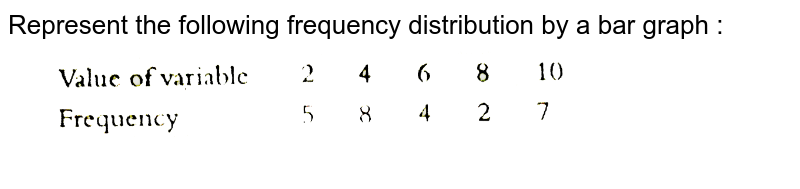 """Represent the following frequency distribution by a bar graph : <br> <img src=""""https://d10lpgp6xz60nq.cloudfront.net/physics_images/PS_MATH_X_C12_S01_001_Q01.png"""" width=""""80%"""">"""